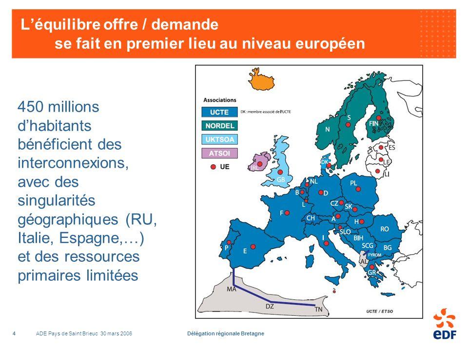 ADE Pays de Saint Brieuc 30 mars 2006Délégation régionale Bretagne4 Léquilibre offre / demande se fait en premier lieu au niveau européen 450 millions dhabitants bénéficient des interconnexions, avec des singularités géographiques (RU, Italie, Espagne,…) et des ressources primaires limitées