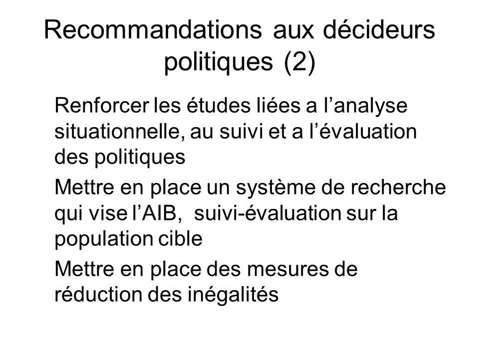 Recommandations aux décideurs politiques (2) Renforcer les études liées a lanalyse situationnelle, au suivi et a lévaluation des politiques Mettre en place un système de recherche qui vise lAIB, suivi-évaluation sur la population cible Mettre en place des mesures de réduction des inégalités