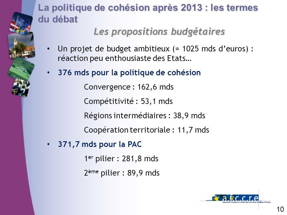 10 La politique de cohésion après 2013 : les termes du débat Les propositions budgétaires Un projet de budget ambitieux (= 1025 mds deuros) : réaction