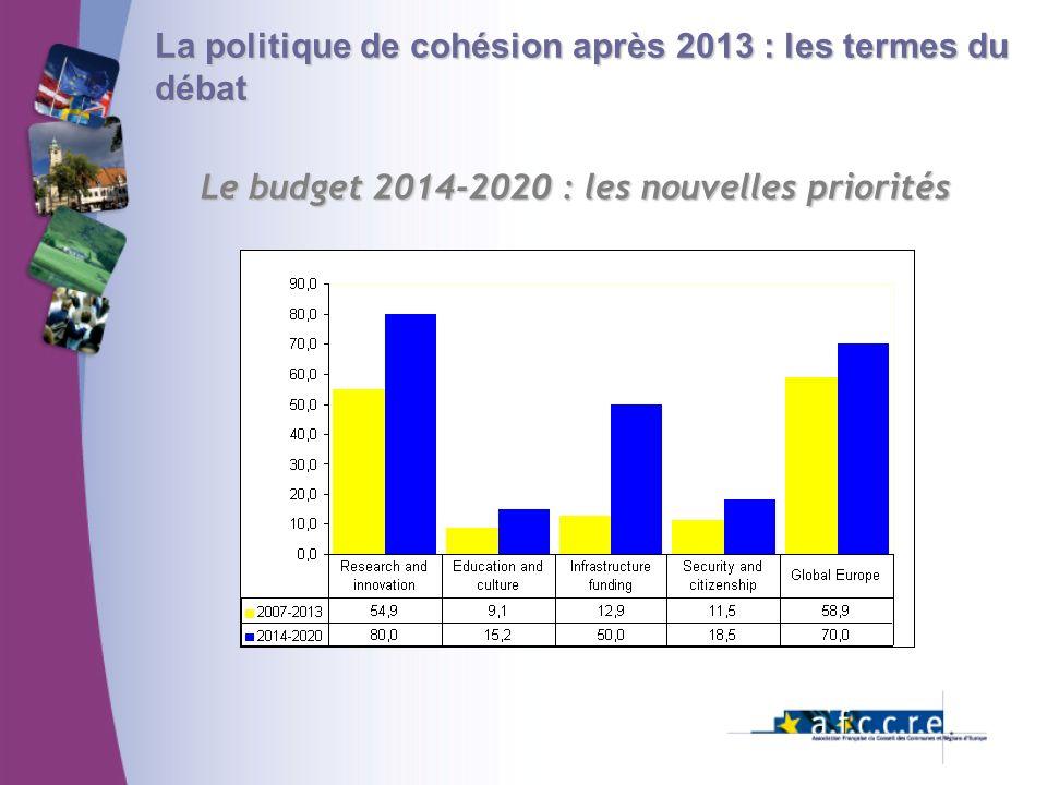 La politique de cohésion après 2013 : les termes du débat Le budget 2014-2020 : les nouvelles priorités