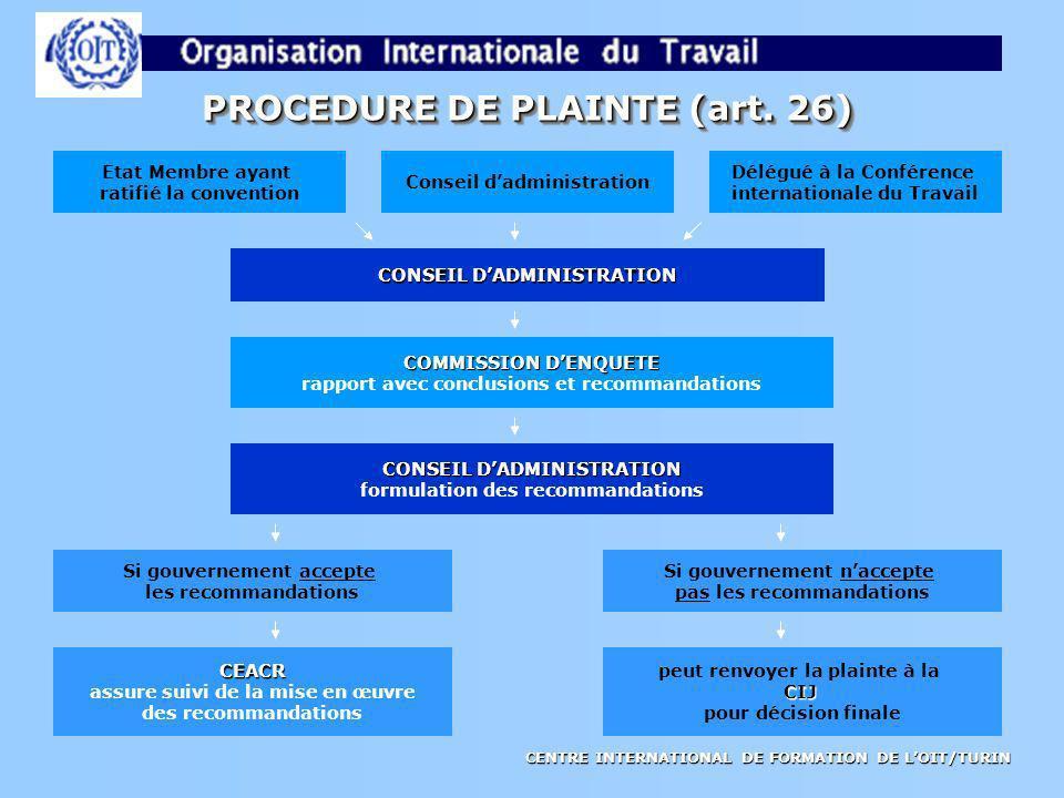 CENTRE INTERNATIONAL DE FORMATION DE LOIT/TURIN PROCEDURE DE PLAINTE (art. 26) Délégué à la Conférence internationale du Travail Conseil dadministrati