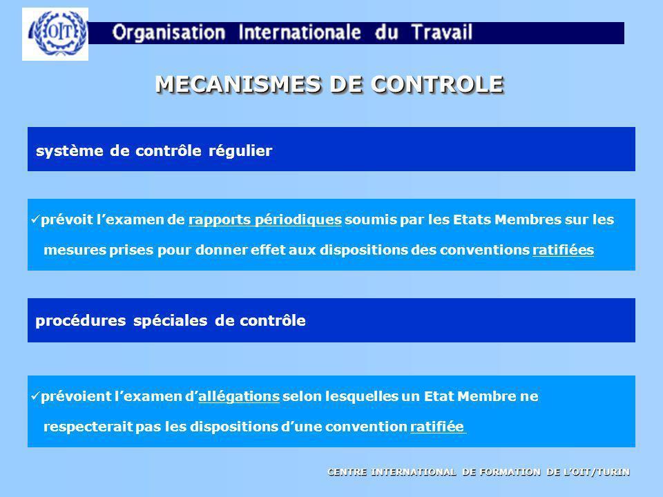 CENTRE INTERNATIONAL DE FORMATION DE LOIT/TURIN MECANISMES DE CONTROLE système de contrôle régulier procédures spéciales de contrôle prévoient lexamen
