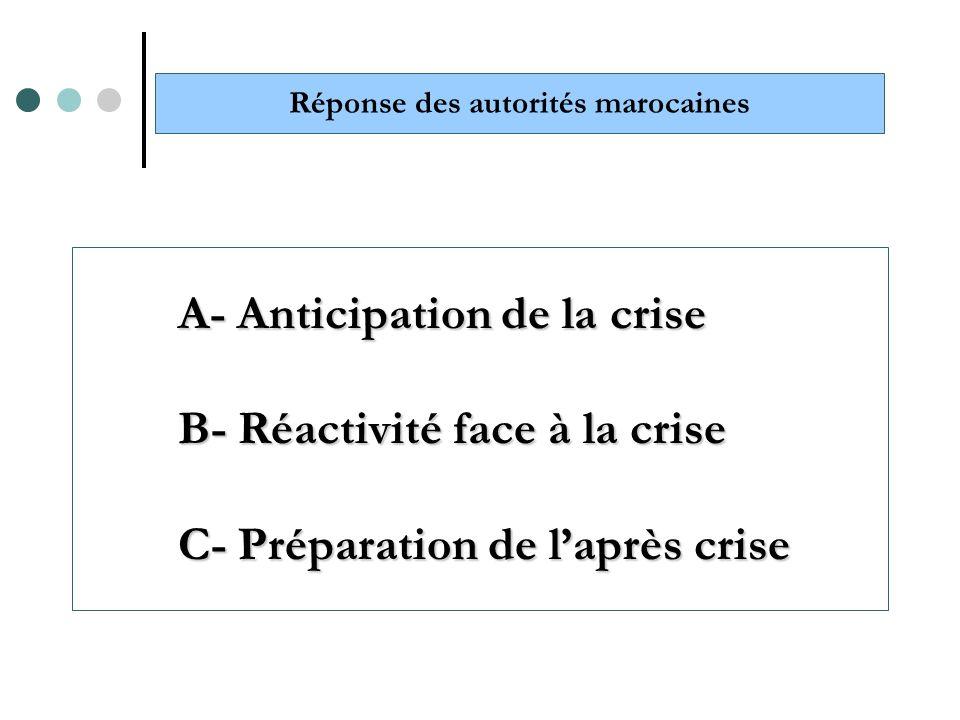 A- Anticipation de la crise B- Réactivité face à la crise C- Préparation de laprès crise Réponse des autorités marocaines