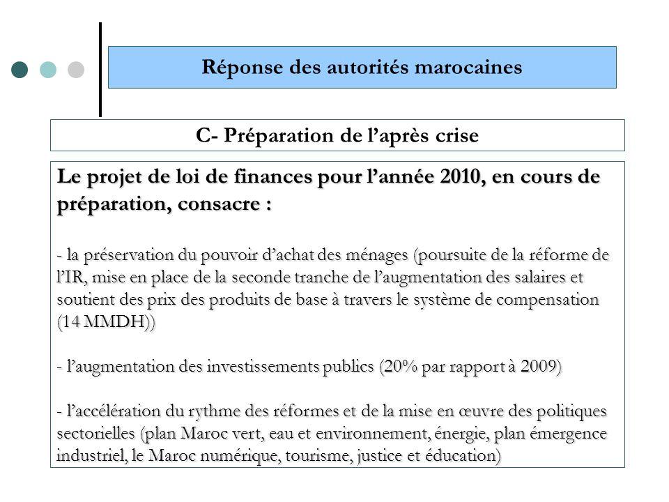 Réponse des autorités marocaines C- Préparation de laprès crise Le projet de loi de finances pour lannée 2010, en cours de préparation, consacre : - l