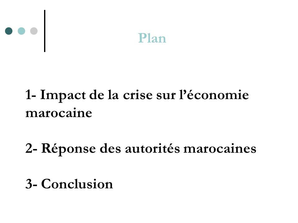 Institution, au début de février 2009, dun Comité de veille stratégique public – privé Réponse des autorités marocaines B- Réactivité face à la crise Mise en place dun dispositif de monitoring pour suivre lévolution des conjonctures sectorielles.