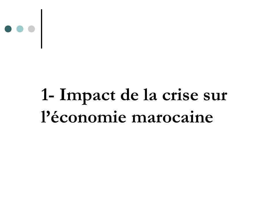 Le Maroc na pas été touché par la première vague de la crise pour deux raisons : Solidité du secteur financier marocain (absence de titres toxiques, faible recours du système bancaire au marché financier international, faible proportion de lendettement en devise (environ 20%)) Impact de la crise sur léconomie marocaine Stabilité du cadre macroéconomique au cours des cinq dernières années (un taux de croissance annuel moyen de plus de 5%, une inflation maîtrisée (-3%), un déficit budgétaire ne dépassant pas les 3%, un compte courant de la balance des paiements excédentaire depuis 2001 jusquen 2007)