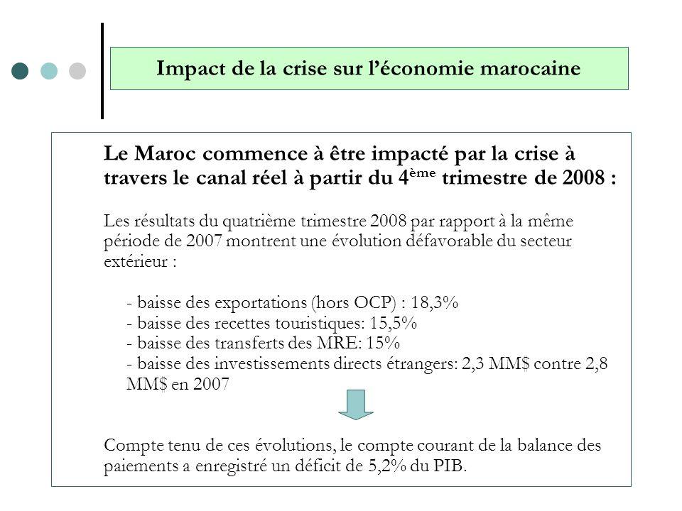 Lannée 2008: Malgré les développements défavorables au niveau des comptes extérieurs, léconomie marocaine a continué à faire preuve de résilience aux chocs exogènes comme le montre les résultats de lannée 2008: - croissance : 5,6% - excédent budgétaire : 0,4% du PIB pour la 2ème année de suite - inflation maîtrisée à 3,9% - niveau confortable des avoirs extérieurs qui se sont établis à 22,5 MM.$US permettant de couvrir plus de 6 mois dimportations Impact de la crise sur léconomie marocaine