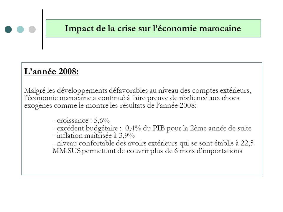 Lannée 2008: Malgré les développements défavorables au niveau des comptes extérieurs, léconomie marocaine a continué à faire preuve de résilience aux