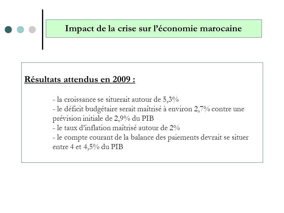 Résultats attendus en 2009 : - la croissance se situerait autour de 5,3% - le déficit budgétaire serait maîtrisé à environ 2,7% contre une prévision i