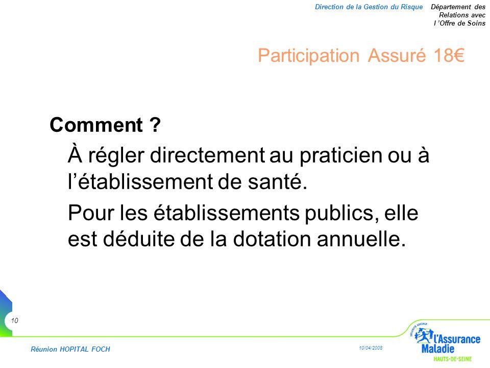 Réunion HOPITAL FOCH 10/04/2008 10 Direction de la Gestion du Risque Département des Relations avec l Offre de Soins Participation Assuré 18 Comment ?
