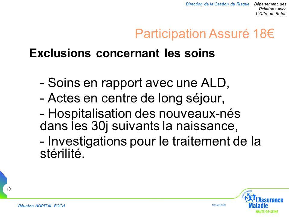 Réunion HOPITAL FOCH 10/04/2008 13 Direction de la Gestion du Risque Département des Relations avec l Offre de Soins Participation Assuré 18 Exclusion