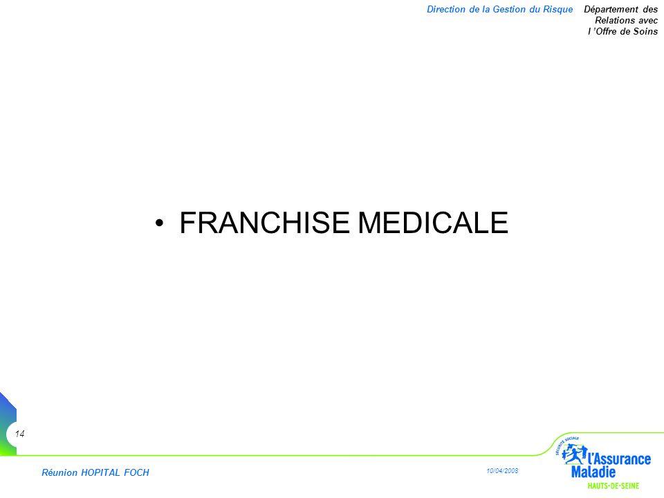 Réunion HOPITAL FOCH 10/04/2008 14 Direction de la Gestion du Risque Département des Relations avec l Offre de Soins FRANCHISE MEDICALE
