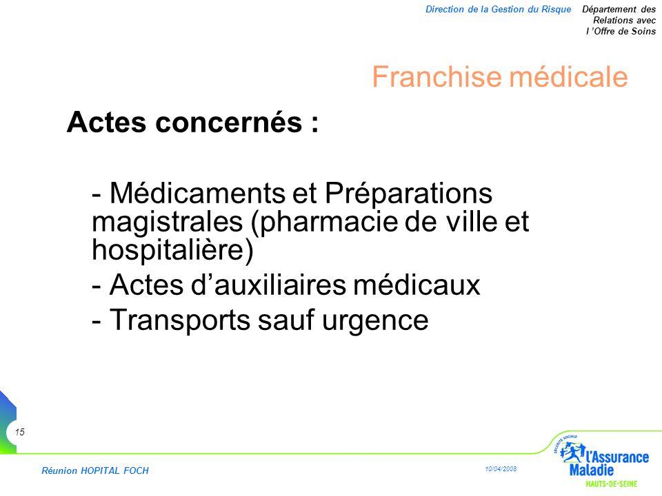 Réunion HOPITAL FOCH 10/04/2008 15 Direction de la Gestion du Risque Département des Relations avec l Offre de Soins Franchise médicale Actes concerné