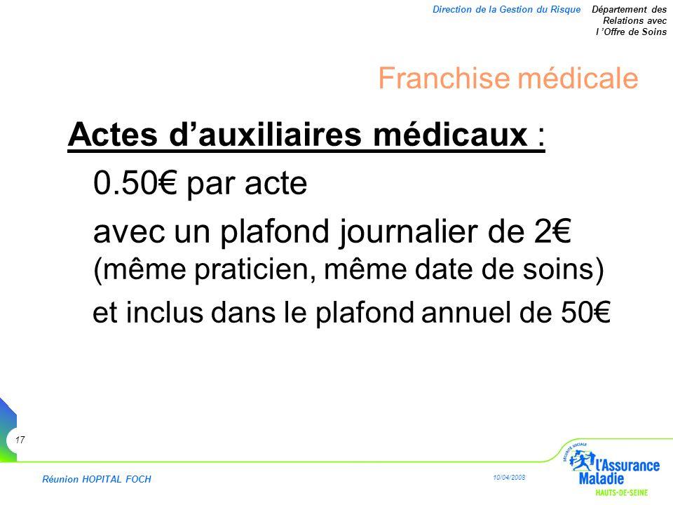 Réunion HOPITAL FOCH 10/04/2008 17 Direction de la Gestion du Risque Département des Relations avec l Offre de Soins Franchise médicale Actes dauxilia