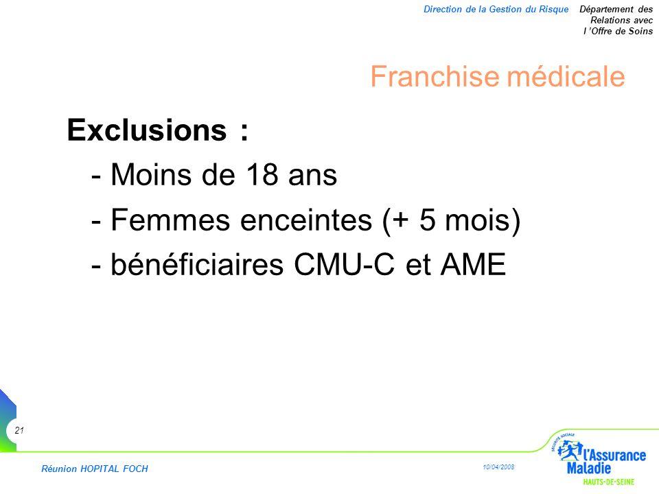 Réunion HOPITAL FOCH 10/04/2008 21 Direction de la Gestion du Risque Département des Relations avec l Offre de Soins Franchise médicale Exclusions : -