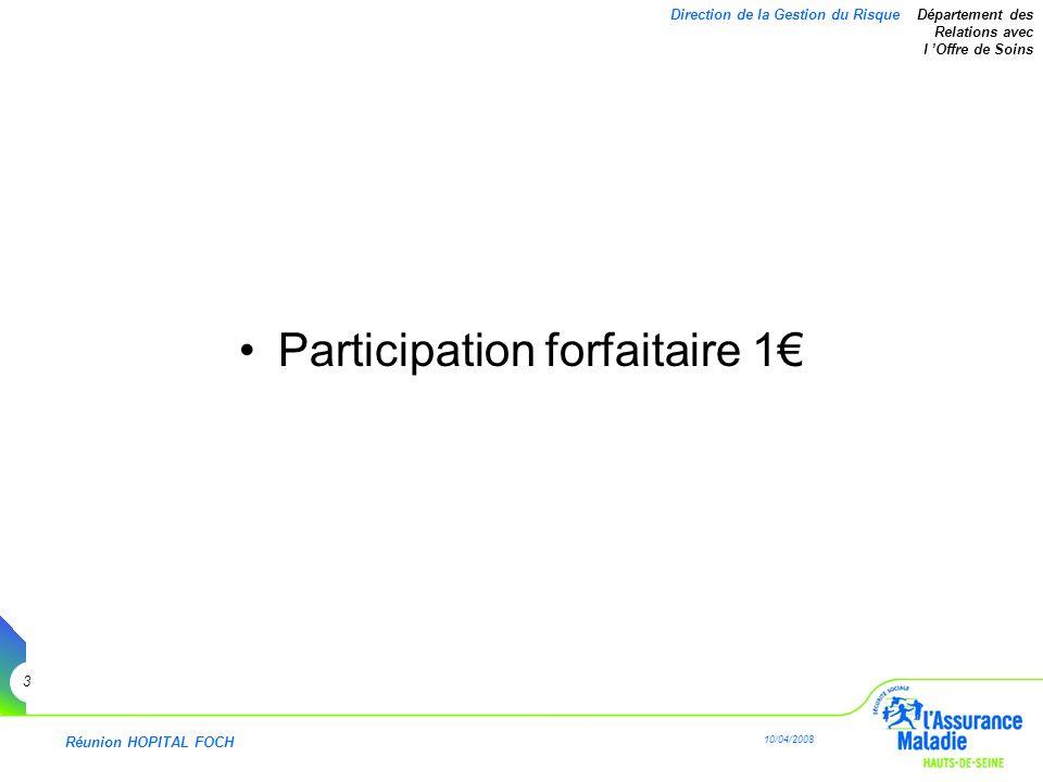 Réunion HOPITAL FOCH 10/04/2008 4 Direction de la Gestion du Risque Département des Relations avec l Offre de Soins Participation forfaitaire 1 POURQUOI .