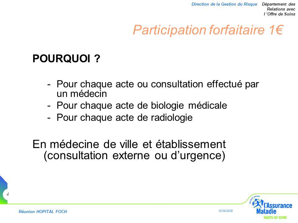 Réunion HOPITAL FOCH 10/04/2008 5 Direction de la Gestion du Risque Département des Relations avec l Offre de Soins Participation forfaitaire 1 -Comment .