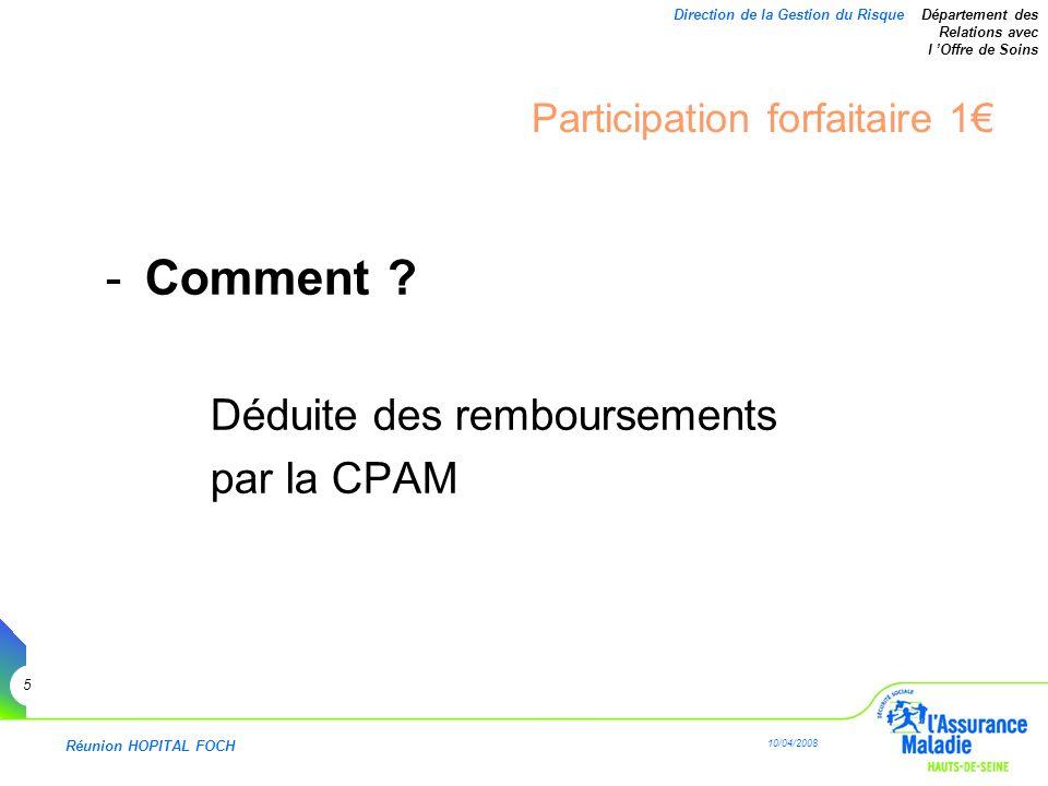 Réunion HOPITAL FOCH 10/04/2008 5 Direction de la Gestion du Risque Département des Relations avec l Offre de Soins Participation forfaitaire 1 -Comme