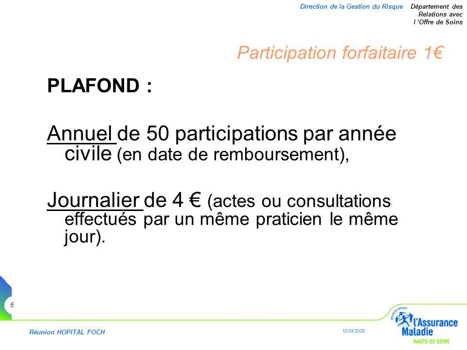 Réunion HOPITAL FOCH 10/04/2008 6 Direction de la Gestion du Risque Département des Relations avec l Offre de Soins Participation forfaitaire 1 PLAFON