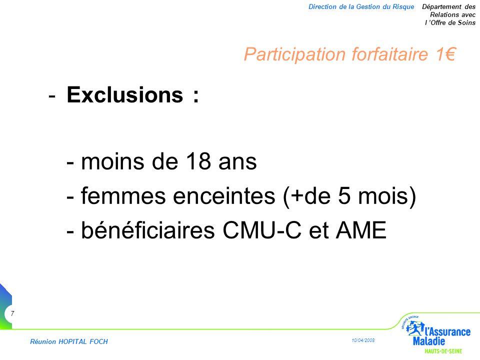 Réunion HOPITAL FOCH 10/04/2008 7 Direction de la Gestion du Risque Département des Relations avec l Offre de Soins Participation forfaitaire 1 -Exclu