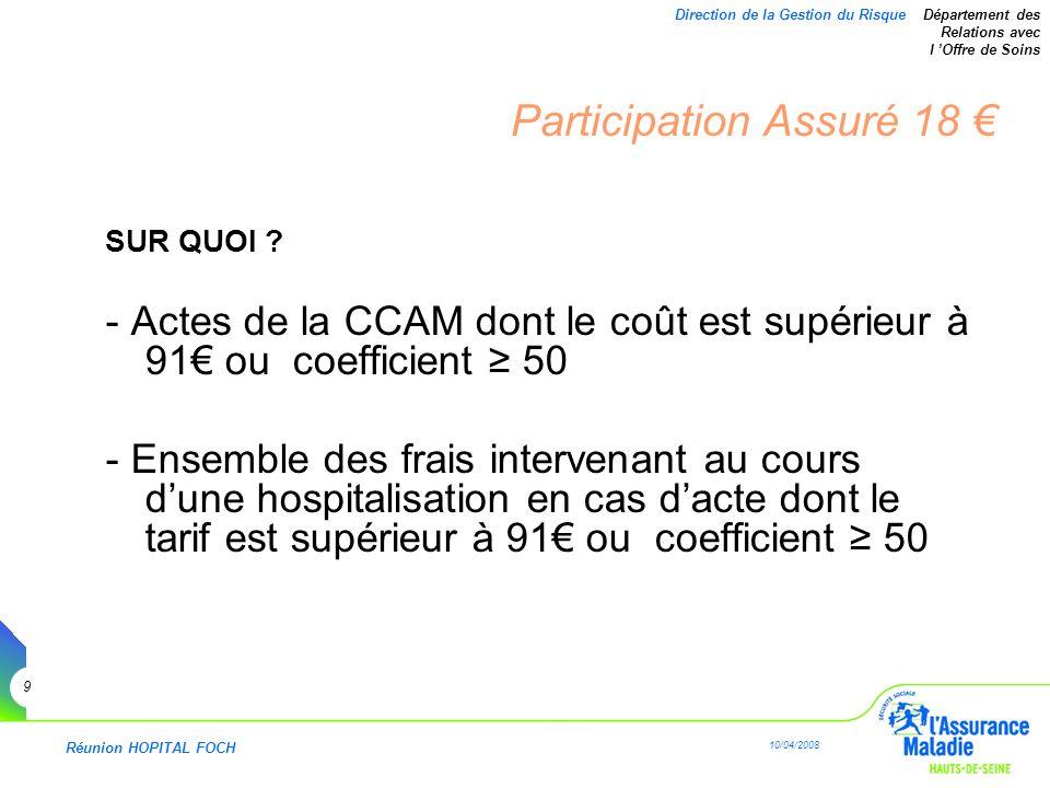 Réunion HOPITAL FOCH 10/04/2008 10 Direction de la Gestion du Risque Département des Relations avec l Offre de Soins Participation Assuré 18 Comment .