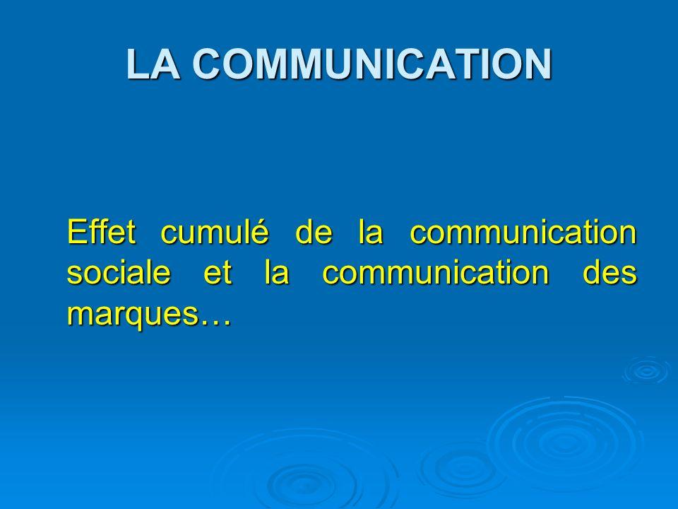 LA COMMUNICATION Effet cumulé de la communication sociale et la communication des marques… Effet cumulé de la communication sociale et la communicatio