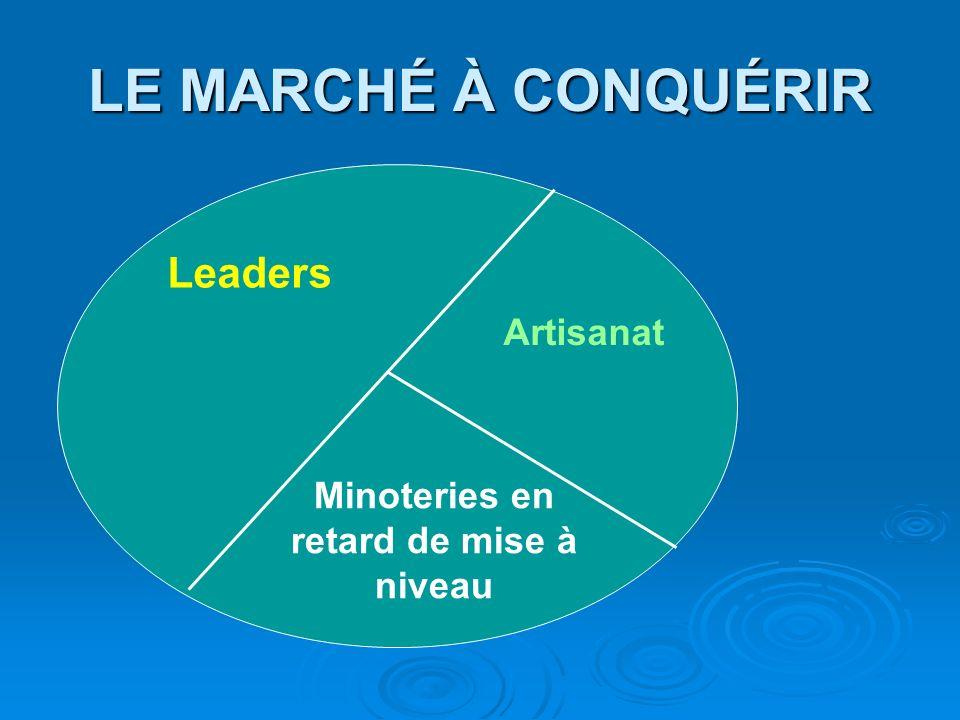 LE MARCHÉ À CONQUÉRIR Leaders Artisanat Minoteries en retard de mise à niveau