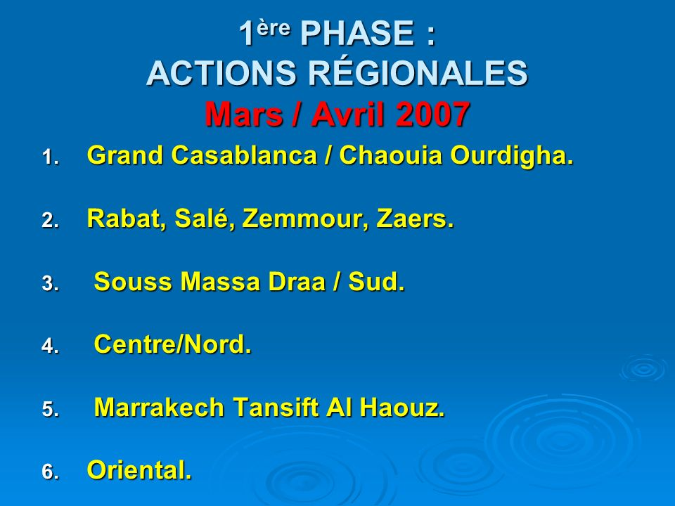 1 ère PHASE : ACTIONS RÉGIONALES Mars / Avril 2007 1. Grand Casablanca / Chaouia Ourdigha. 2. Rabat, Salé, Zemmour, Zaers. 3. Souss Massa Draa / Sud.