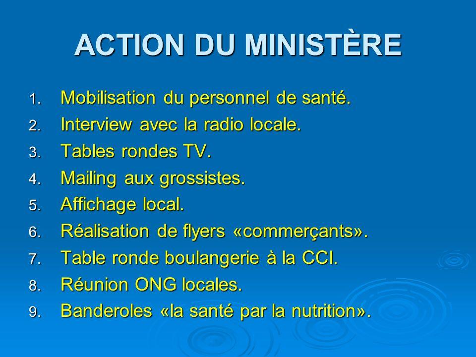 ACTION DU MINISTÈRE 1. Mobilisation du personnel de santé. 2. Interview avec la radio locale. 3. Tables rondes TV. 4. Mailing aux grossistes. 5. Affic