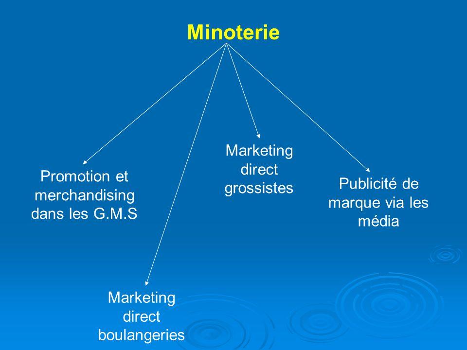 Minoterie Promotion et merchandising dans les G.M.S Marketing direct grossistes Publicité de marque via les média Marketing direct boulangeries