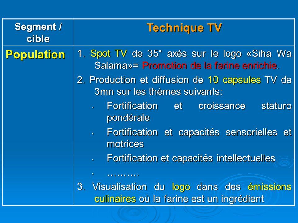 Segment / cible Technique TV Population 1. Spot TV de 35 axés sur le logo «Siha Wa Salama»= Promotion de la farine enrichie. 2. Production et diffusio