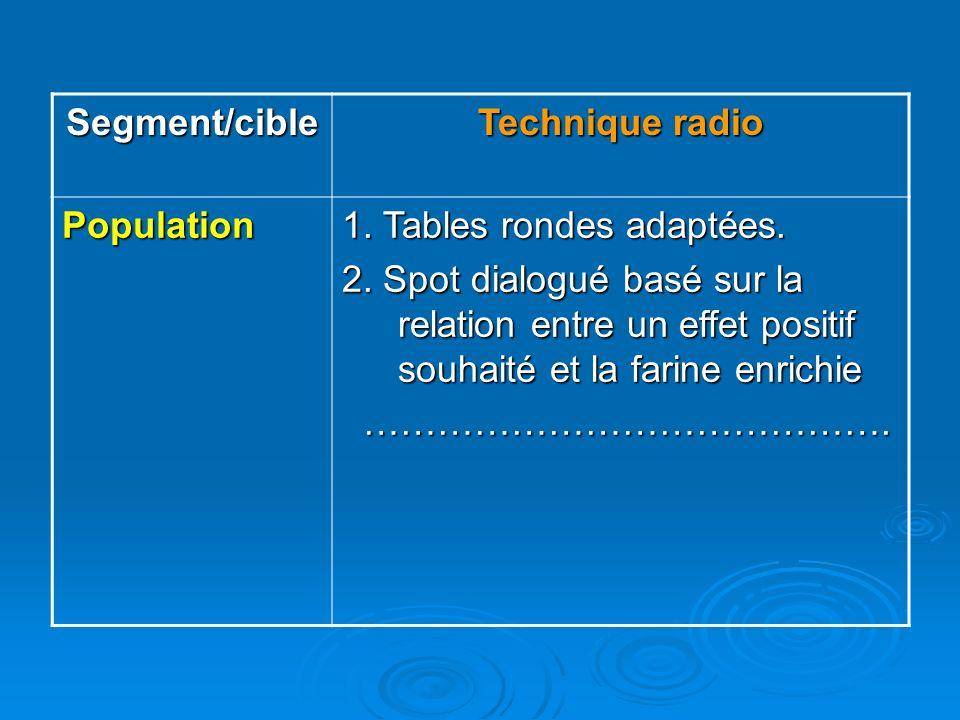 Segment/cible Technique radio Population 1. Tables rondes adaptées. 2. Spot dialogué basé sur la relation entre un effet positif souhaité et la farine