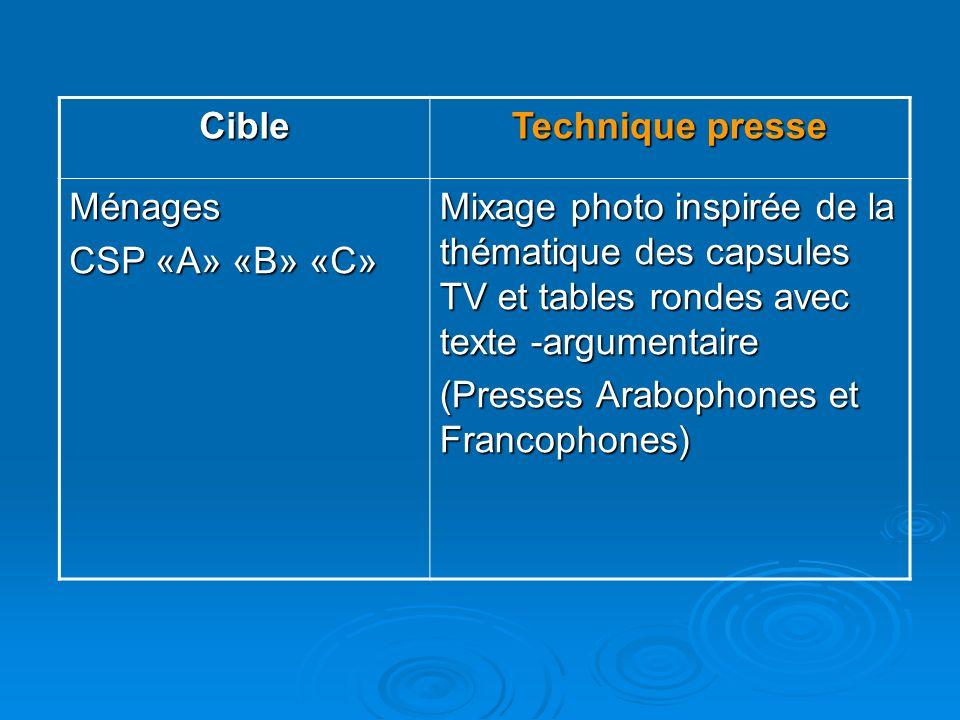 Cible Technique presse Ménages CSP «A» «B» «C» Mixage photo inspirée de la thématique des capsules TV et tables rondes avec texte -argumentaire (Press
