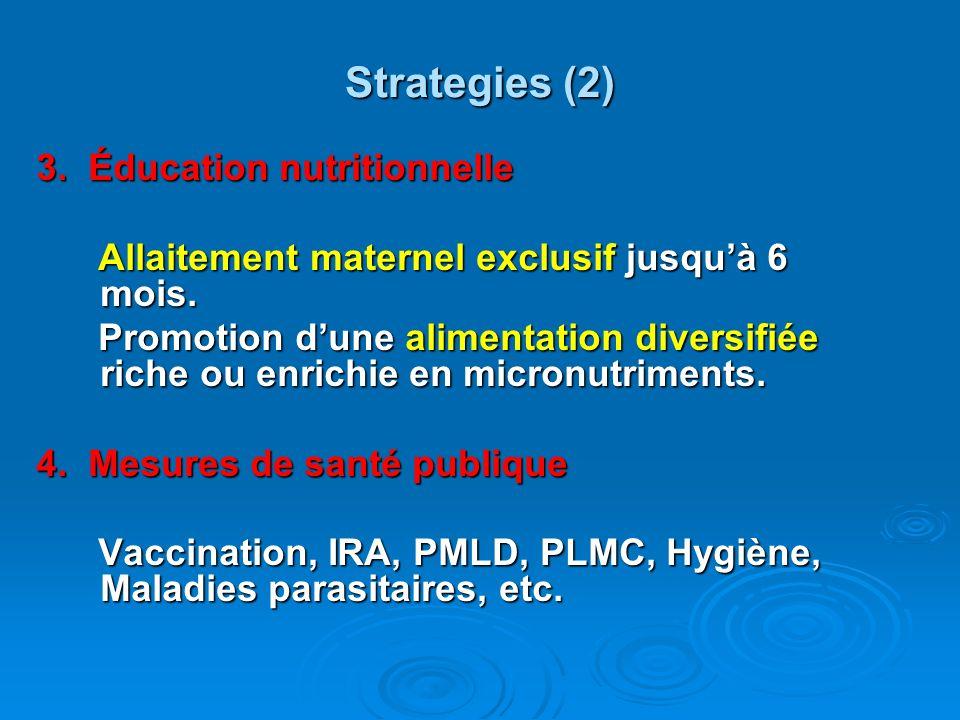 Strategies (2) 3. Éducation nutritionnelle Allaitement maternel exclusif jusquà 6 mois. Allaitement maternel exclusif jusquà 6 mois. Promotion dune al