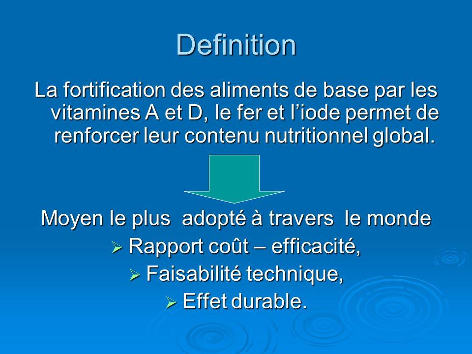 Definition La fortification des aliments de base par les vitamines A et D, le fer et liode permet de renforcer leur contenu nutritionnel global. Moyen