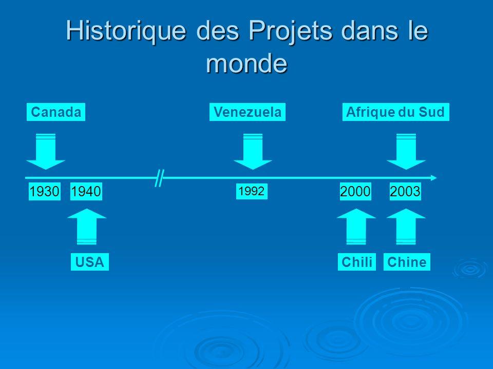 Historique des Projets dans le monde 19301940 1992 20002003 Canada USA Venezuela Afrique du Sud Chili Chine
