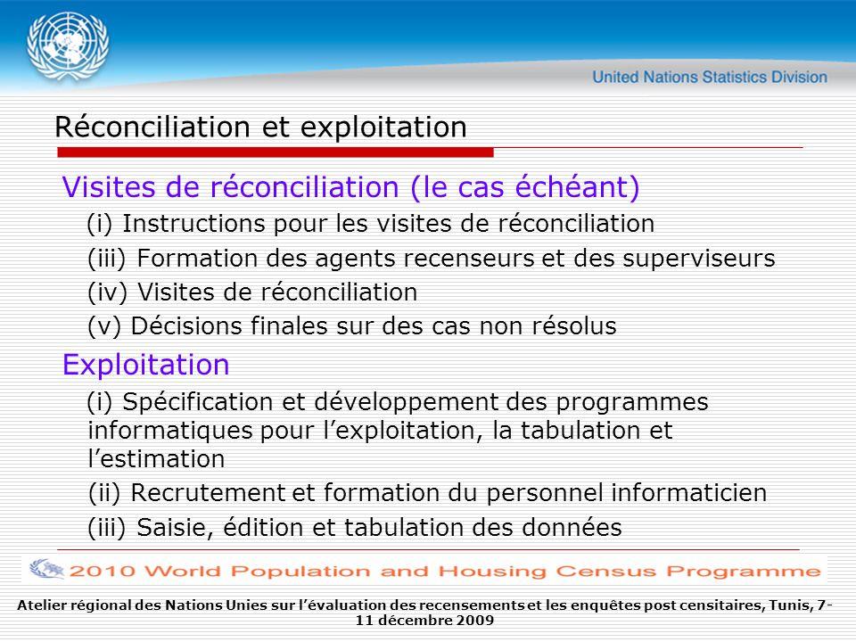 Réconciliation et exploitation Visites de réconciliation (le cas échéant) (i) Instructions pour les visites de réconciliation (iii) Formation des agen