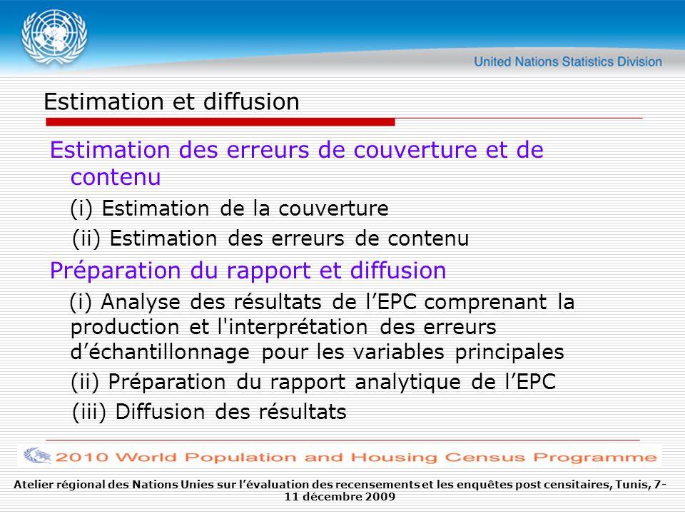Estimation et diffusion Estimation des erreurs de couverture et de contenu (i) Estimation de la couverture (ii) Estimation des erreurs de contenu Prép