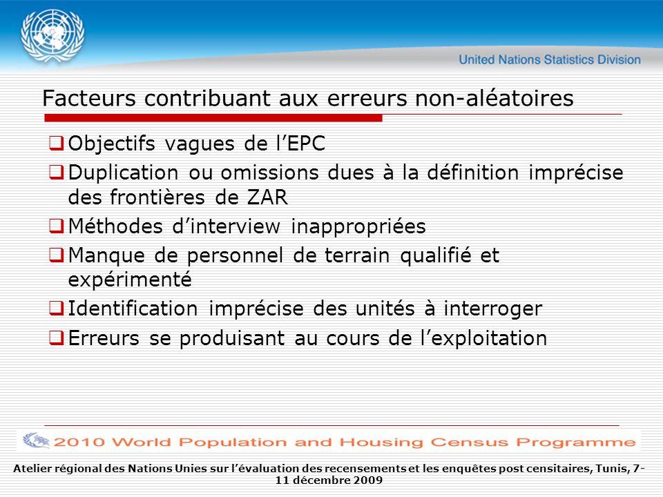 Facteurs contribuant aux erreurs non-aléatoires Objectifs vagues de lEPC Duplication ou omissions dues à la définition imprécise des frontières de ZAR