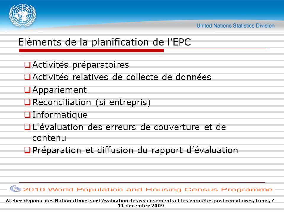 Eléments de la planification de lEPC Activités préparatoires Activités relatives de collecte de données Appariement Réconciliation (si entrepris) Info