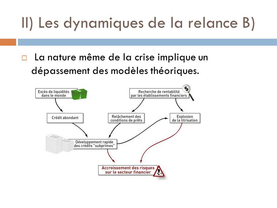 II) Les dynamiques de la relance B) La nature même de la crise implique un dépassement des modèles théoriques.
