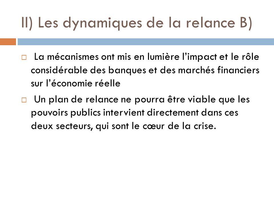 II) Les dynamiques de la relance B) La mécanismes ont mis en lumière limpact et le rôle considérable des banques et des marchés financiers sur léconom