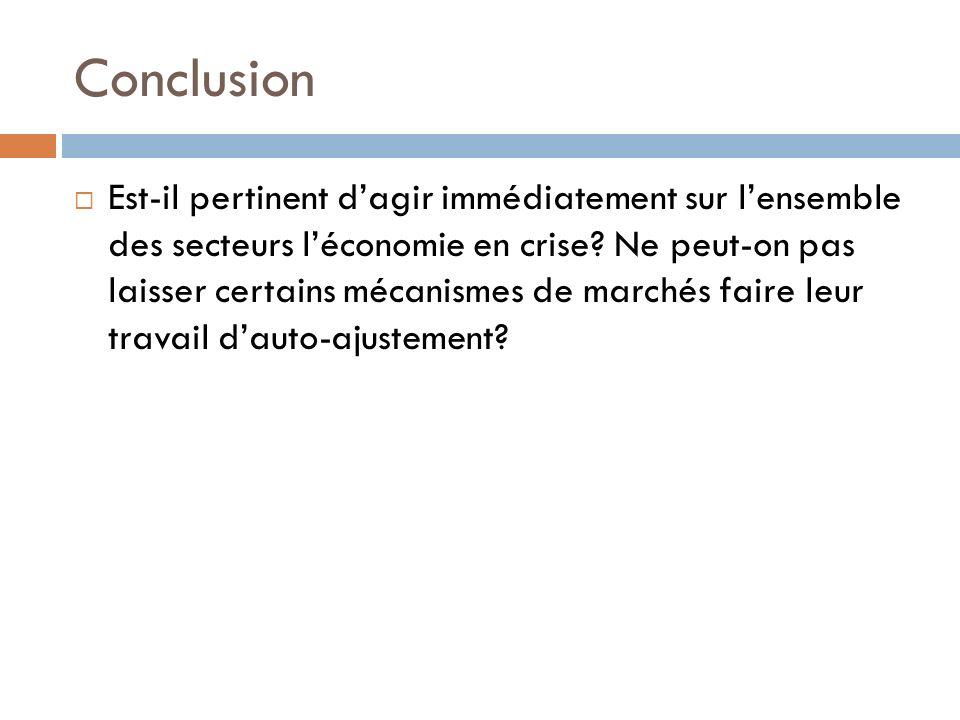 Conclusion Est-il pertinent dagir immédiatement sur lensemble des secteurs léconomie en crise? Ne peut-on pas laisser certains mécanismes de marchés f
