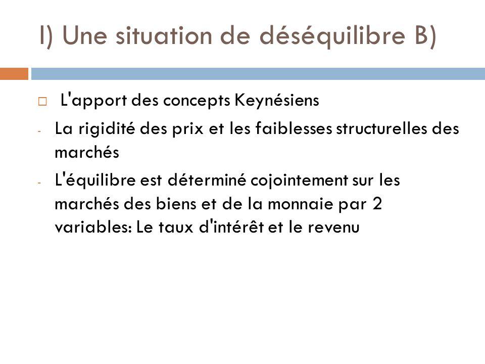 I) Une situation de déséquilibre B) L'apport des concepts Keynésiens - La rigidité des prix et les faiblesses structurelles des marchés - L'équilibre