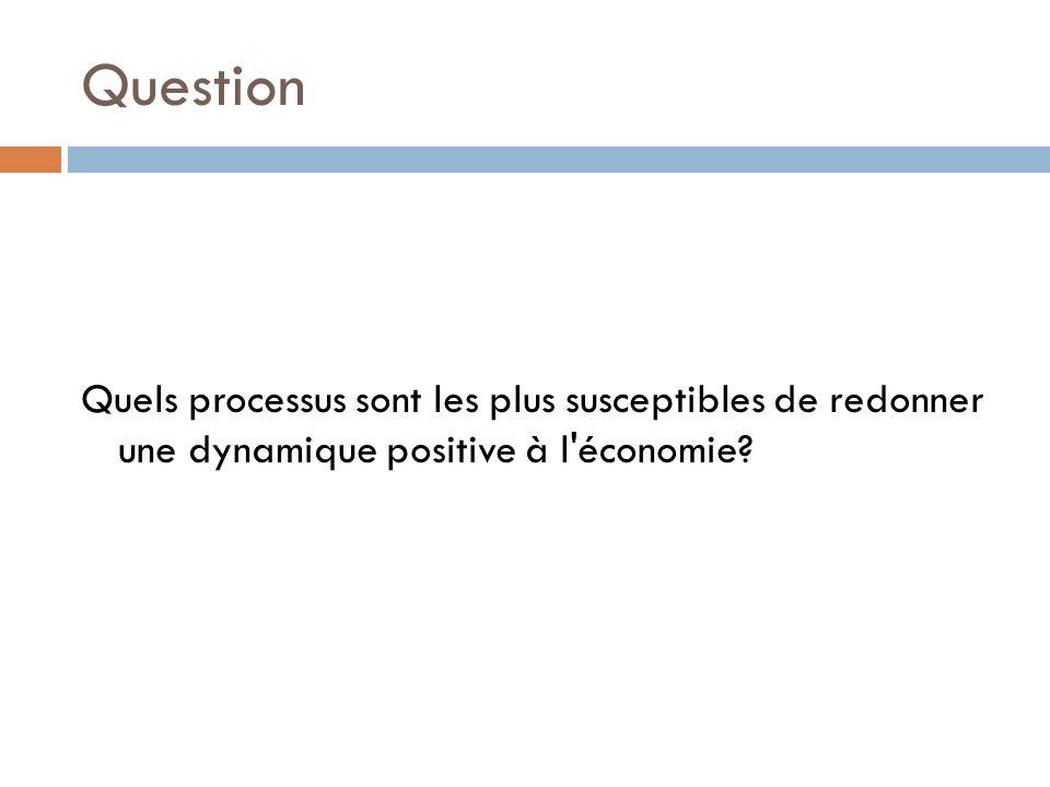 Question Quels processus sont les plus susceptibles de redonner une dynamique positive à l'économie?