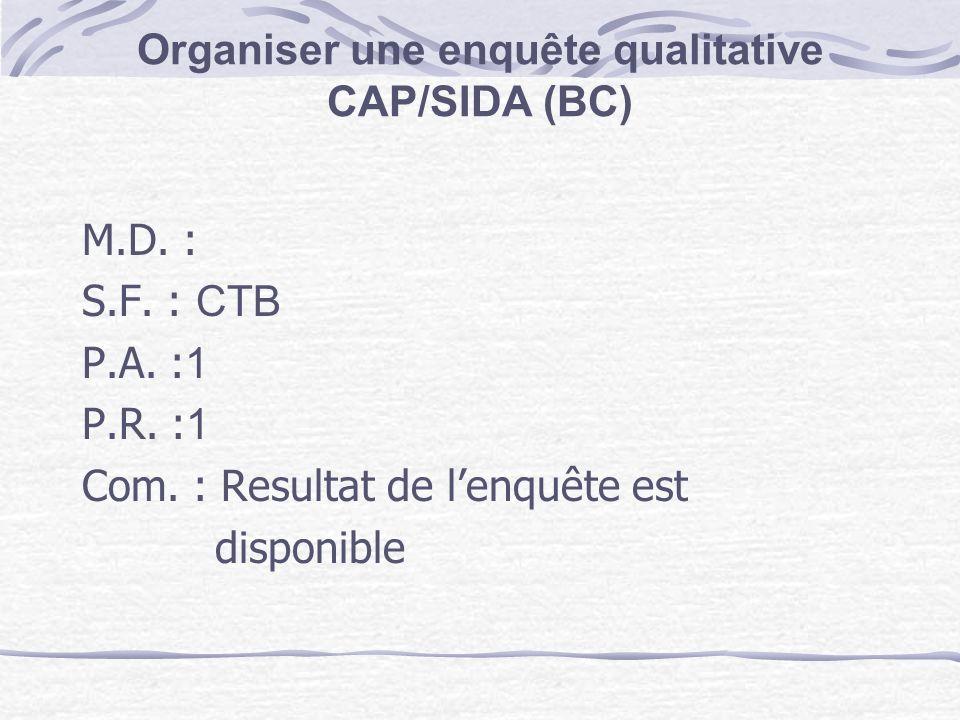 Organiser une enquête qualitative CAP/SIDA (BC) M.D. : S.F. : CTB P.A. : 1 P.R. : 1 Com. : Resultat de lenquête est disponible
