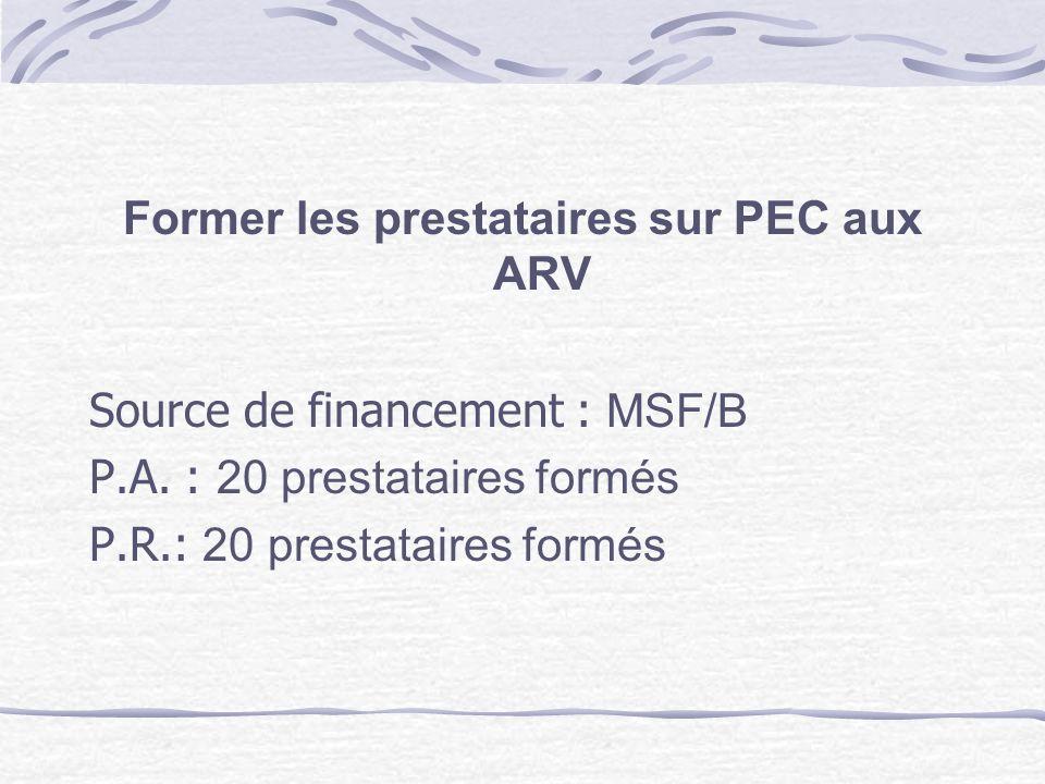 Former les prestataires sur PEC aux ARV Source de financement : MSF/B P.A. : 20 prestataires formés P.R.: 20 prestataires formés