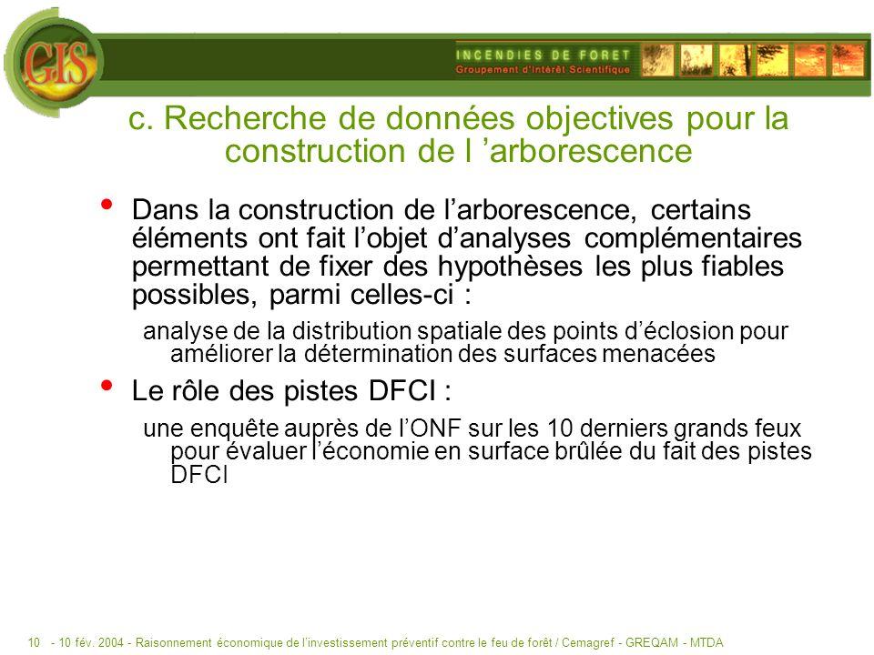 - 10 fév. 2004 -Raisonnement économique de linvestissement préventif contre le feu de forêt / Cemagref - GREQAM - MTDA10 c. Recherche de données objec