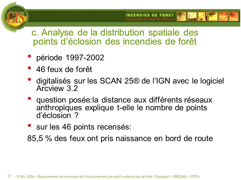 - 10 fév. 2004 -Raisonnement économique de linvestissement préventif contre le feu de forêt / Cemagref - GREQAM - MTDA11 c. Analyse de la distribution