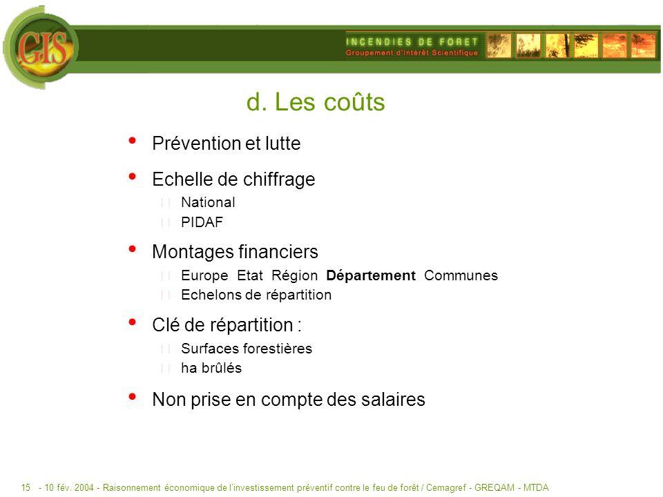 - 10 fév. 2004 -Raisonnement économique de linvestissement préventif contre le feu de forêt / Cemagref - GREQAM - MTDA15 d. Les coûts Prévention et lu